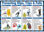 Stairs Slips Trips and Falls Poster